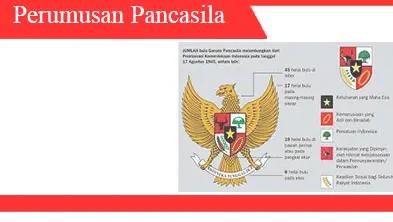 Rumusan-Pancasila-sejarah-proses-pembentukan-periode